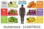 weight loss color diet banner... | Shutterstock .eps vector #1116078122