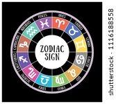 zodiac signs circle  aquarius ... | Shutterstock .eps vector #1116188558