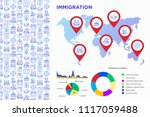 immigration infographics. thin... | Shutterstock .eps vector #1117059488