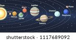 planets of solar system. vector ... | Shutterstock .eps vector #1117689092