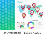 family infographics on world... | Shutterstock .eps vector #1118371232