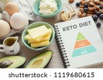 ketogenic diet with nutrition... | Shutterstock . vector #1119680615