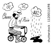 probability of rain  picture... | Shutterstock .eps vector #1120011698
