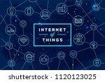 internet of things  iot .... | Shutterstock .eps vector #1120123025