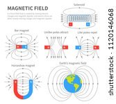 electromagnetic field and... | Shutterstock .eps vector #1120146068