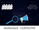 social media marketing... | Shutterstock . vector #1120312745