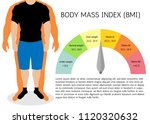 bmi or body mass index... | Shutterstock .eps vector #1120320632