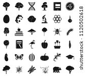 microbiological icons set....   Shutterstock . vector #1120502618