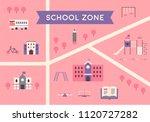 school zone map flat design... | Shutterstock .eps vector #1120727282
