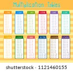 colorful multiplication tables... | Shutterstock .eps vector #1121460155
