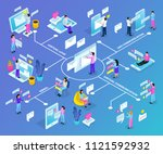 virtual communication isometric ... | Shutterstock .eps vector #1121592932