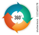 angle 360 degrees sign icon.... | Shutterstock .eps vector #1121602178