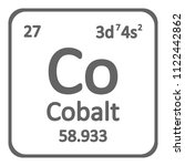 periodic table element cobalt... | Shutterstock .eps vector #1122442862