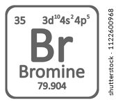 periodic table element bromine... | Shutterstock .eps vector #1122600968