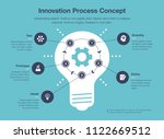 simple infographic for... | Shutterstock .eps vector #1122669512