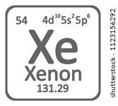 periodic table element xenon...   Shutterstock .eps vector #1123156292