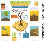 global environmental problems.... | Shutterstock .eps vector #1123209485