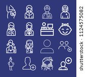 outline people icon set such as ...   Shutterstock .eps vector #1124575082
