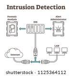 vector illustration about... | Shutterstock .eps vector #1125364112