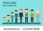 process of aging in flat style. ... | Shutterstock .eps vector #1125467858