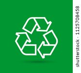 The Universal Recycling Symbol...