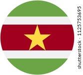 circular flag of suriname | Shutterstock .eps vector #1125753695