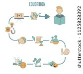 education infographic template... | Shutterstock .eps vector #1125828392