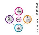 four circle data chart template ... | Shutterstock .eps vector #1125932282