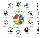 natural disaster infographics...   Shutterstock .eps vector #1126023212
