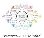 modern infographics template | Shutterstock .eps vector #1126439585