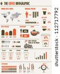 coffee ifnographic | Shutterstock .eps vector #112717792