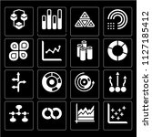 set of 16 icons such as scatter ...