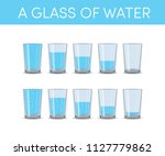 glasses of water  vector set.... | Shutterstock .eps vector #1127779862