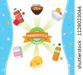illustration infographics...   Shutterstock .eps vector #1128023066