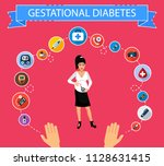 Gestational diabetes flat icons concept. Vector illustration. Element template for design.
