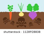 dangerous cultivation on the... | Shutterstock .eps vector #1128928838
