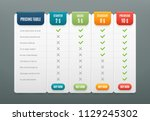 comparison pricing list.... | Shutterstock .eps vector #1129245302