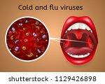 cold and flu viruses vector... | Shutterstock .eps vector #1129426898