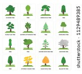 set of 16 icons such as balsam...