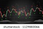 forex trading indicators vector ... | Shutterstock .eps vector #1129883066