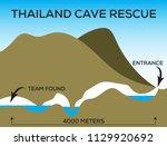 thailand tham luang cave rescue ... | Shutterstock .eps vector #1129920692