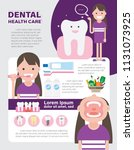 dental health care info graphic   Shutterstock .eps vector #1131073925
