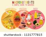 main food groups  ... | Shutterstock .eps vector #1131777815