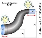 bernoulli equation   the... | Shutterstock .eps vector #1133661365