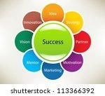 presentation slide template ... | Shutterstock . vector #113366392
