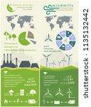 evolution of renewable energy... | Shutterstock .eps vector #1135132442