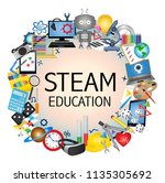 steam education banner | Shutterstock .eps vector #1135305692