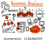 business doodles sketch set  ... | Shutterstock .eps vector #1136386535