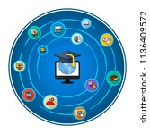 distance education flat icons... | Shutterstock .eps vector #1136409572