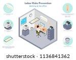 labor risk recommendations.... | Shutterstock .eps vector #1136841362